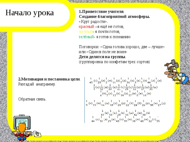 Начало урока       2.Мотивация и постановка цели . Разгадай анаграмму. Обратная связь. 1.Приветствие учителя . Создание благоприятной атмосферы. «Круг радости». красный –я ещё не готов, желтый - я почти готов, зелёный - я готов к познанию Поговорки: «Одна голова хорошо, две – лучше» или «Один в поле не воин» Дети делятся на группы . (группировка по конфетам трех сортов)