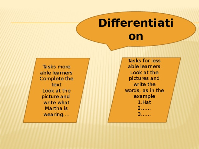 Differentiation Tasks for less able learners Look at the pictures and write the words, as in the example 1.Hat 2…… 3…… Tasks more able learners Complete the text Look at the picture and write what Martha is wearing….
