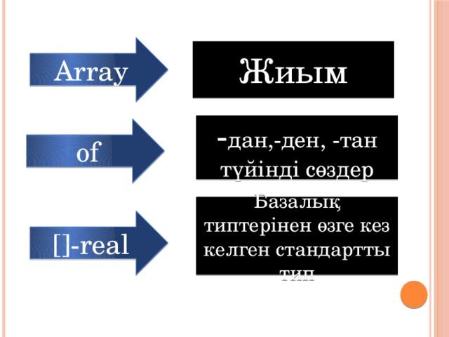 Array Жиым - дан,-ден, -тан түйінді сөздер of Базалық типтерінен өзге кез келген стандартты тип []-real