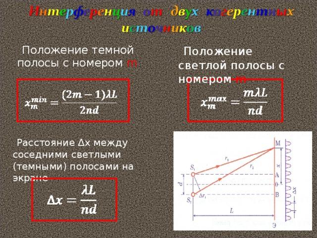 Положение  светлой  полосы с номером m  Положение  темной  полосы с номером m  Расстояние Δ x между соседними светлыми (темными) полосами на экране