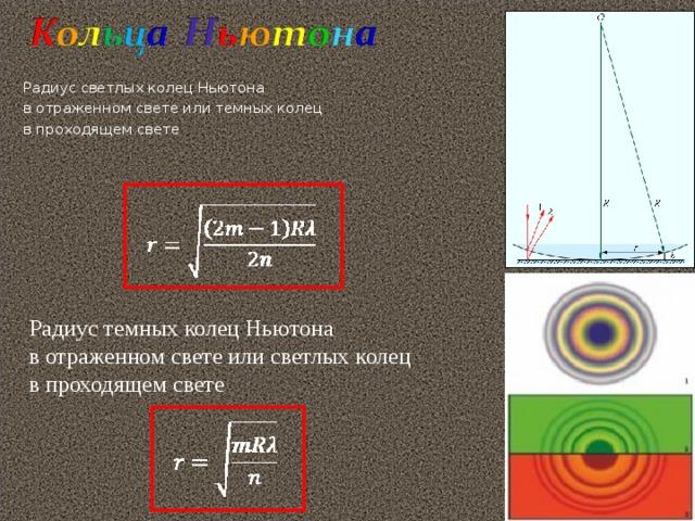 Радиус светлых колец Ньютона в отраженном свете или темных колец в проходящем свете Радиус темных колец Ньютона в отраженном свете или светлых колец в проходящем свете