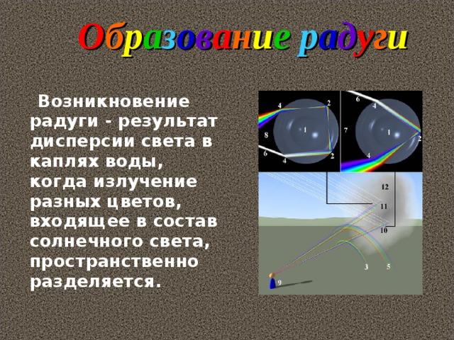 О б р а з о в а н и е р а д у г и Возникновение радуги - результат дисперсии света в каплях воды, когда излучение разных цветов, входящее в состав солнечного света, пространственно разделяется.