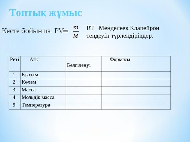 Топтық жұмыс Кесте бойынша PV RT Менделеев Клапейрон теңдеуін түрлендіріңдер. Реті  1  Аты Қысым  2  Белгіленуі  Формасы Көлем  3 Масса  4 Мольдік масса  5 Температура