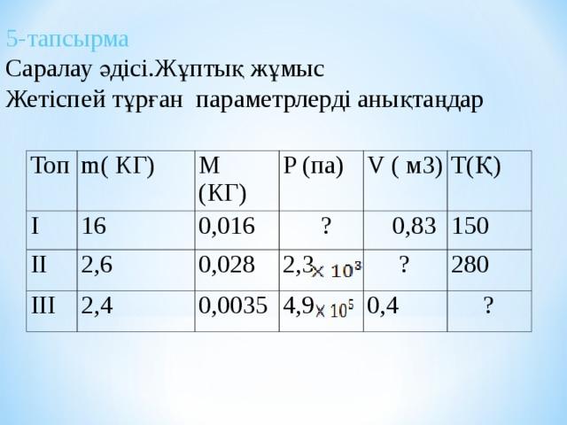 5-тапсырма Саралау әдісі.Жұптық жұмыс Жетіспей тұрған параметрлерді анықтаңдар Топ m( КГ ) I 16 M ( КГ ) II III 0 ,016 P ( па) 2,6  ? 2,4 V ( м3 ) 0,028 Т(Қ) 2,3  0,0035  0,83 4,9  150  ? 280 0,4  ?
