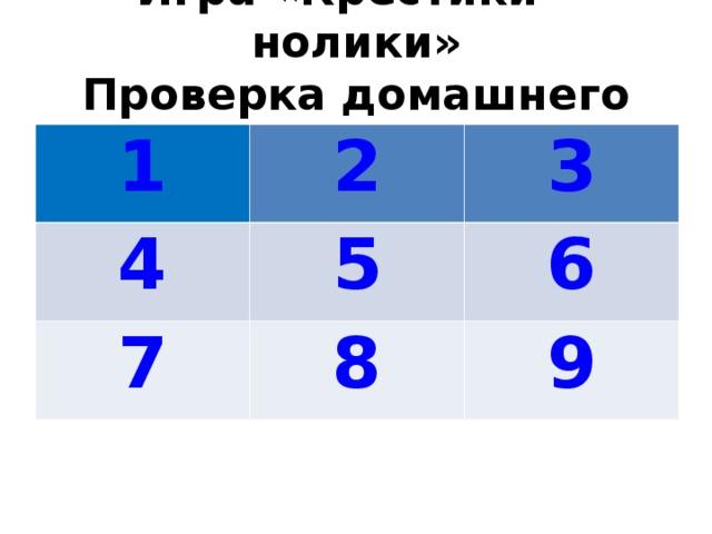 Игра «Крестики – нолики»  Проверка домашнего задания 1 2 4 3 5 7 8 6 9
