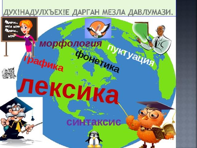 фонетика графика пуктуация лексика морфология синтаксис