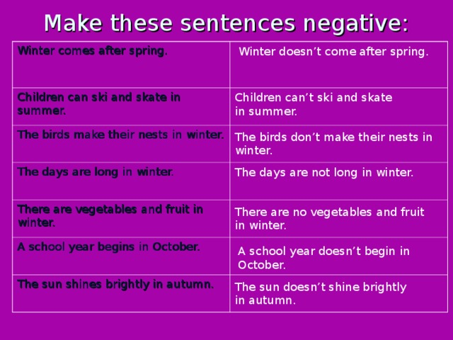 Make these sentences negative: Winter doesn't come after spring. Winter comes after spring. Children can ski and skate in summer. The birds make their nests in winter. The days are long in winter. There are vegetables and fruit in winter. A school year begins in October. The sun shines brightly in autumn. Children can't ski and skate in summer. The birds don't make their nests in winter. The days are not long in winter. There are no vegetables and fruit in winter. A school year doesn't begin in October. The sun doesn't shine brightly in autumn.