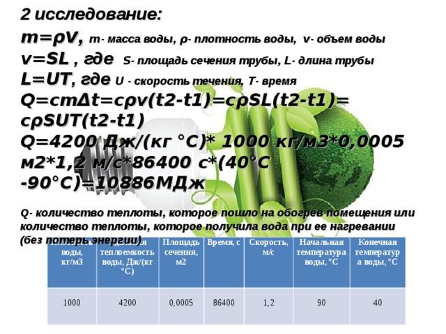 2 исследование: m=ρ v , m - масса воды, ρ - плотность воды, v - объем воды v=SL , где S - площадь сечения трубы, L - длина трубы L=UT , где U - скорость течения, T - время Q=cmΔt=cρv(t2-t1)=cρSL(t2-t1)= cρSUT(t2-t1) Q=4200 Дж/(кг °С)* 1000 кг/м3*0,0005 м2*1,2 м/с*86400 с*(40°С -90°С)=10886МДж  Q- количество теплоты, которое пошло на обогрев помещения или количество теплоты, которое получила вода при ее нагревании (без потерь энергии)  Плотность воды, кг/м3   1000 Удельная теплоемкость воды, Дж/(кг °С) Площадь сечения, м2  4200 Время, с  0,0005 Скорость, м/с  86400  1,2 Начальная температура воды, °С Конечная температура воды, °С  90 40