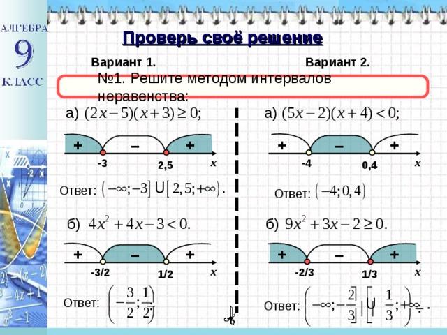 Проверь своё решение Вариант 1. Вариант 2. № 1. Решите методом интервалов неравенства: а) а) + – + + – + x x -3 -4 2,5 0,4 Ответ: Ответ:  б)  б) – – + + + + x x -2/3 -3/2 1/2 1/3 Ответ: Ответ: