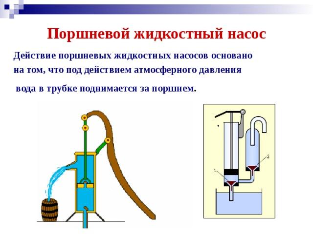 Поршневой жидкостный насос    Действие поршневыхжидкостных насосов основано  на том, что под действием атмосферного давления  вода в трубке поднимается за поршнем .
