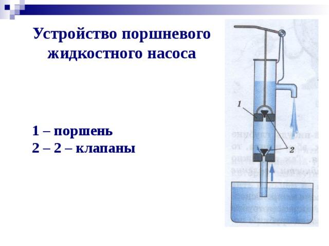 Устройство поршневого жидкостного насоса   1 – поршень  2 – 2 – клапаны