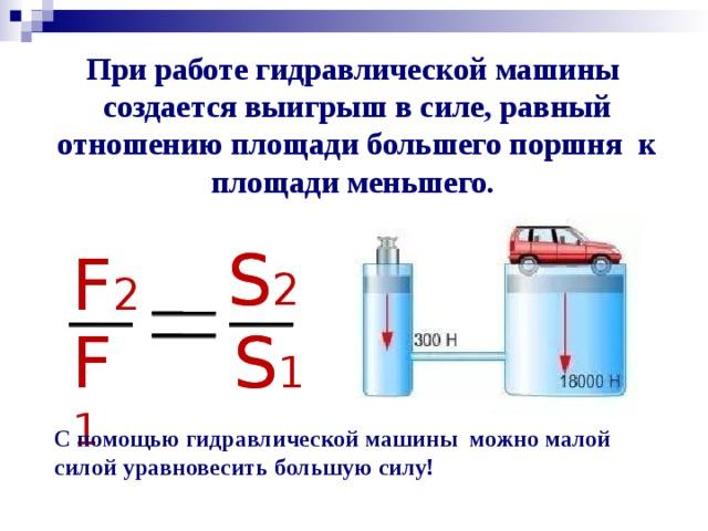 При работе гидравлической машины создается выигрыш в силе, равный отношению площади большего поршня к площади меньшего. S S 2 F 2 F F S S 1 F 1 Спомощью гидравлической машины можно малой силой уравновесить большую силу!
