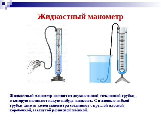Жидкостный манометр Жидкостный манометр состоит из двухколенной стеклянной трубки, в которую наливают какую-нибудь жидкость. С помощью гибкой трубки одно из колен манометра соединяют с круглой плоской коробочкой, затянутой резиновой плёнкой.