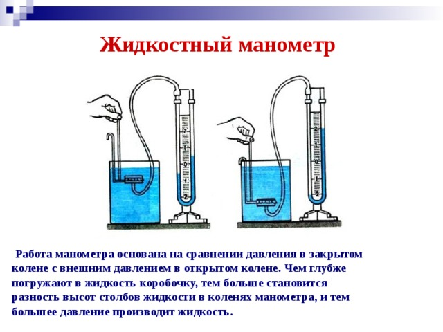Жидкостный манометр  Работа манометра основана на сравнении давления в закрытом колене с внешним давлением в открытом колене. Чем глубже погружают в жидкость коробочку, тем больше становится разность высот столбов жидкости в коленях манометра, и тем большее давление производит жидкость.