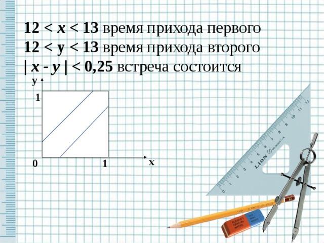 12  x   время прихода первого 12   время прихода второго   х - у    , 2 5  встреча состоится   у 1 х 0 1