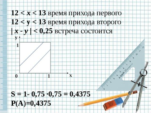 12  x   время прихода первого 12   время прихода второго   х - у    , 2 5  встреча состоится S = 1- 0,75 ∙0,75 = 0,4375 Р(А)=0,4375   у 1 х 0 1