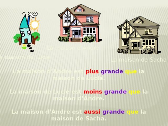 La maison d'Andre La maison de Lucie La maison de Sacha La maison d'Andre est plus  grande  que la maison de Lucie.  La maison de Lucie est moins  grande  que la maison d'Andre.  La maison d'Andre est aussi grande  que la maison de Sacha.