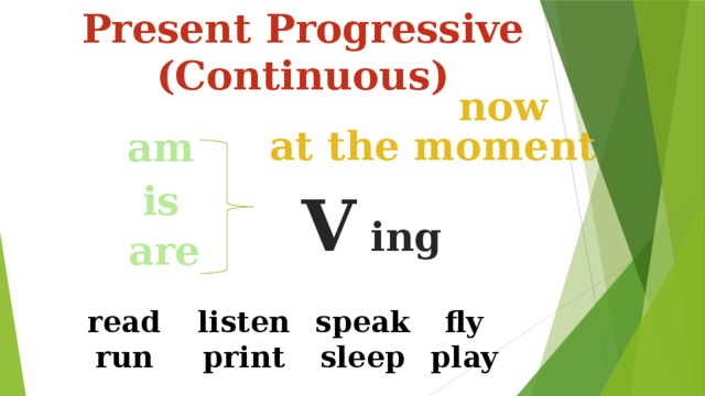 Present Progressive (Continuous) now at the moment am is V ing are read listen speak fly run print sleep play
