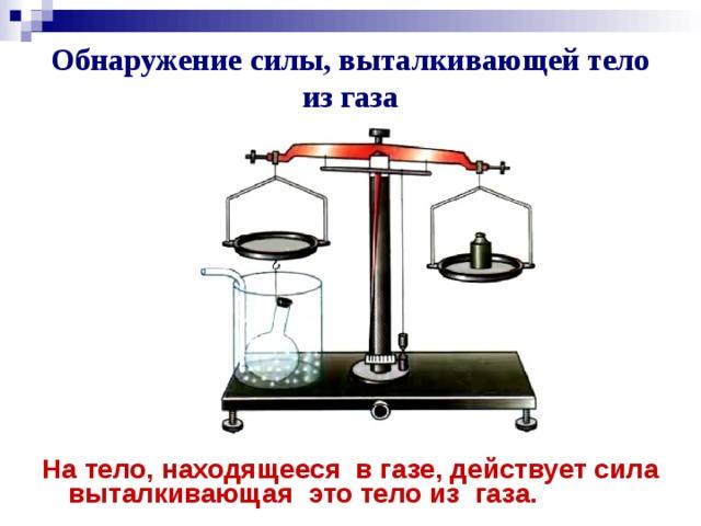 Обнаружение силы, выталкивающей тело из газа На тело, находящееся в газе, действует сила  выталкивающая это тело из газа.