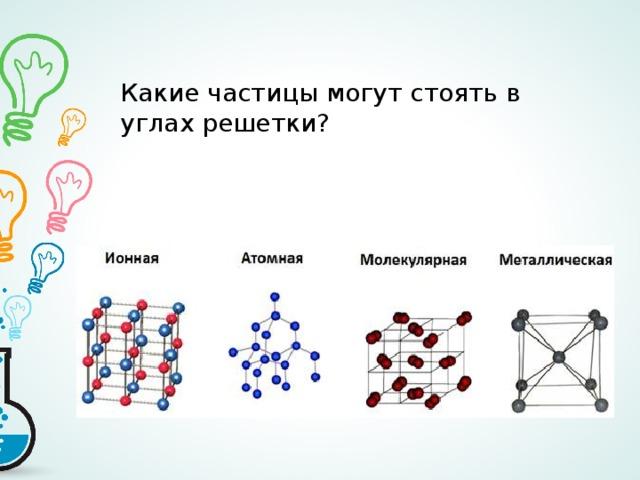 Какие частицы могут стоять в углах решетки?