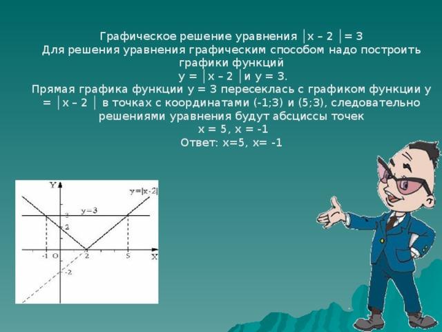 Графическое решение уравнения │х – 2 │= 3 Для решения уравнения графическим способом надо построить графики функций  у = │х – 2 │и у = 3. Прямая графика функции у = 3 пересеклась с графиком функции у = │х – 2 │ в точках с координатами (-1;3) и (5;3), следовательно решениями уравнения будут абсциссы точек  х = 5, х = -1 Ответ: х=5, х= -1