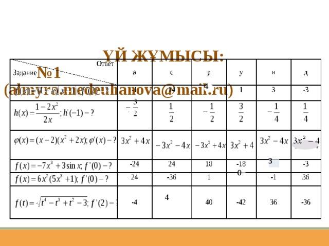 ҮЙ ЖҰМЫСЫ:   №1 (almyra.medeuhanova@mail.ru)   4 3 0 4