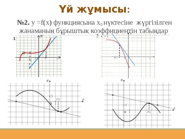 Үй жұмысы : № 2. у =f(х) функциясына х 0 нүктесіне жүргізілген жанаманың бұрыштық коэффициентін табыңдар