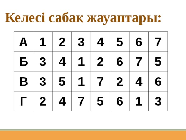 Келесі сабақ жауаптары: А Б 1 3 2 В 3 Г 4 3 1 2 4 5 2 5 1 4 6 7 6 7 5 7 2 7 5 6 4 6 1 3