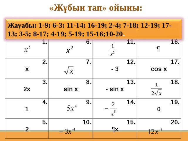 «Жұбын тап» ойыны :  Тор көздегі әр функцияға сәйкес келетін туындысын тауып, тор көздер номерлерінің сәйкестігін жаз. Мысалы: 1 – 9. Жауабы: 1-9; 6-3; 11-14; 16-19; 2-4; 7-18; 12-19; 17-13; 3-5; 8-17; 4-19; 5-19; 15-16;10-20 . 1.  2. х 6. 7. 11. 3. 2x 4. 1 16. ¶ 12. - 3 8. sin x 9. 17. cos x 13. - sin x 5. 2 18. 14. 10. 19. 0 15. ¶х 20.