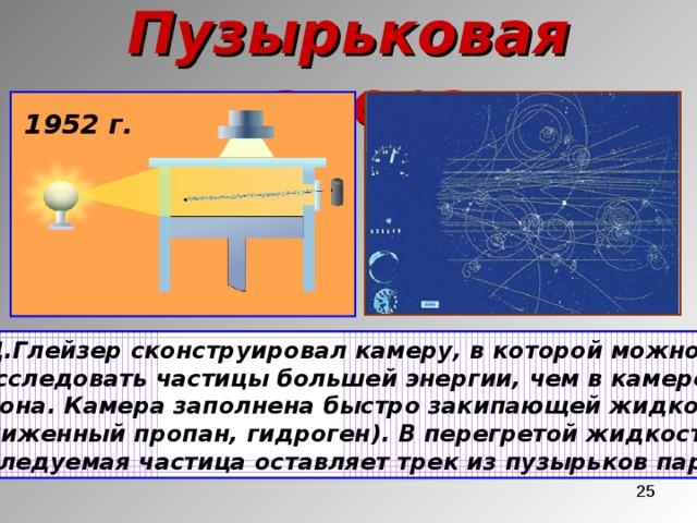 Пузырьковая камера 1952 г. Д.Глейзер сконструировал камеру, в которой можно Исследовать частицы большей энергии, чем в камере Вильсона. Камера заполнена быстро закипающей жидкостью сжиженный пропан, гидроген). В перегретой жидкости исследуемая частица оставляет трек из пузырьков пара.