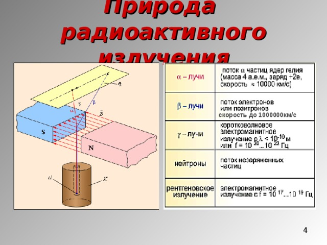 Природа  радиоактивного излучения скорость до 1000000км/с