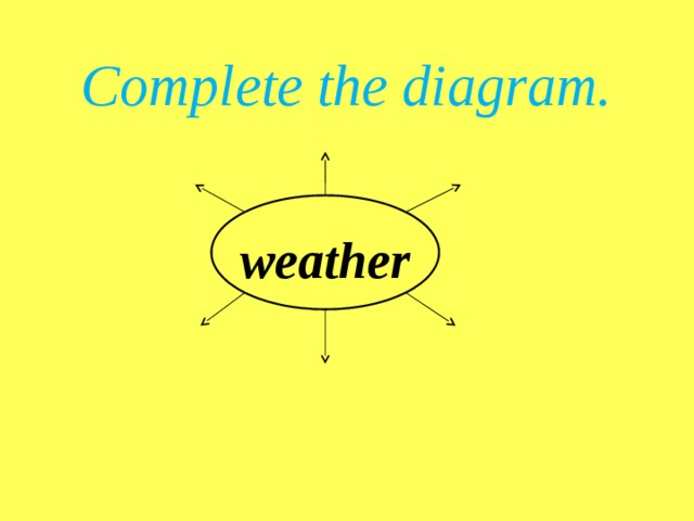 Complete the diagram. weather