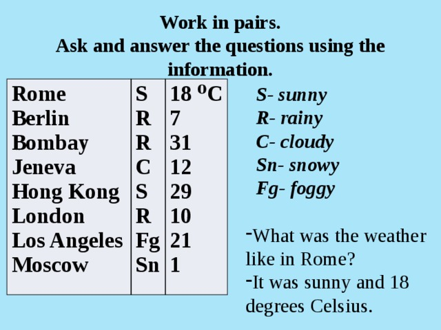 Work in pairs. Ask and answer the questions using the information. S- sunny R- rainy C- cloudy Sn- snowy Fg- foggy Rome S Berlin R Bombay 18 ⁰C R Jeneva 7 C Hong Kong 31 London S 12 R 29 Los Angeles 10 Fg Moscow Sn 21 1