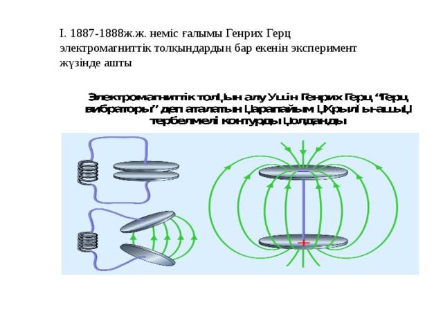 І. 1887-1888ж.ж. неміс ғалымы Генрих Герц электромагниттік толқындардың бар екенін эксперимент жүзінде ашты