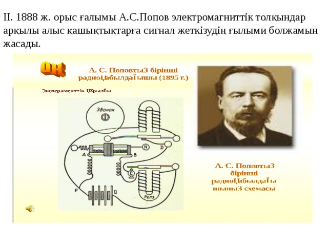 ІІ. 1888 ж. орыс ғалымы А.С.Попов электромагниттік толқындар арқылы алыс қашықтықтарға сигнал жеткізудің ғылыми болжамын жасады.