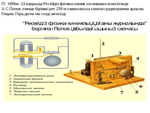 ІV. 1896ж. 24 наурызда Ресейдің физика-химия қоғамының мәжілісінде А.С.Попов әлемде бірінші рет 250 м қашықтыққа сымсыз радиограмма арқылы Генрих Герц деген екі сөзді жеткізді.