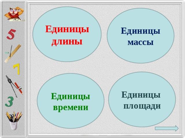 Единицы длины Единицы массы Единицы площади Единицы времени