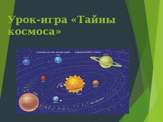 Урок-игра «Тайны космоса»