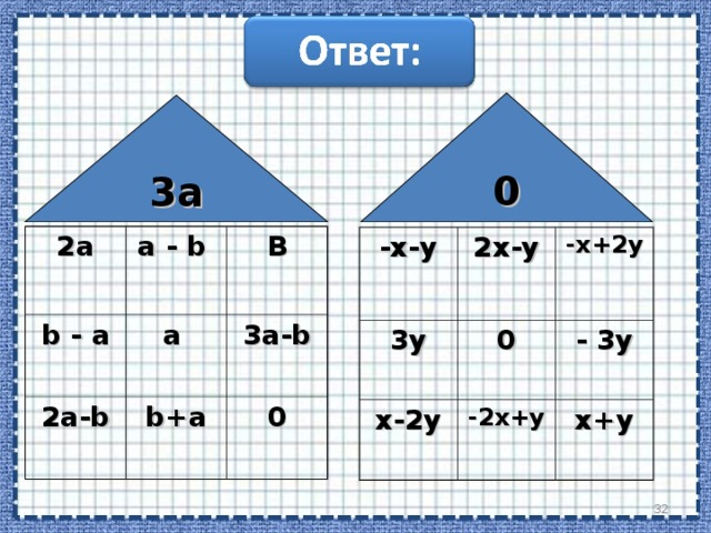 0 3 a 2 a b - a a - b  B a  2a-b 3a-b b+a 0 -x-y 3y 2x-y -x+2y 0 x-2y  - 3y -2x+y x+y