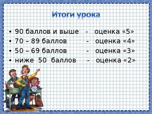 90 баллов и выше - оценка «5» 70 – 89 баллов - оценка «4» 50 – 69 баллов - оценка «3» ниже 50 баллов - оценка «2»