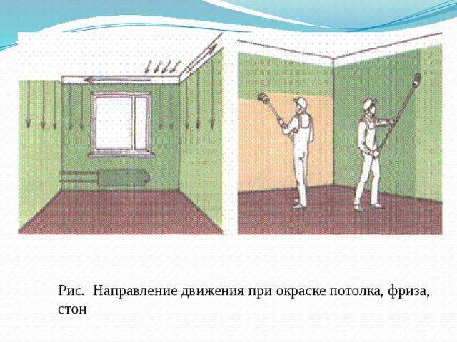 Рис. Направление движения при окраске потолка, фриза, стон