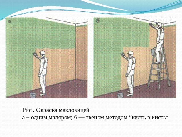 """Рис . Окраска макловицей  а – одним маляром; 6 — звеном методом """"кисть в кисть """""""