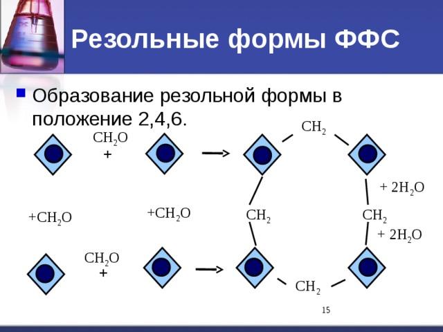 Резольные формы ФФС Образование резольной формы в положение 2,4,6. СH 2 СH 2 O + + 2H 2 O +СH 2 O СH 2 СH 2 +СH 2 O + 2H 2 O СH 2 O + СH 2 11