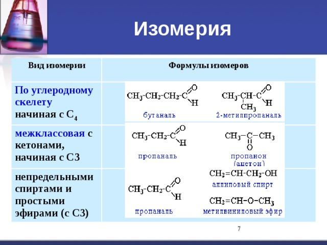 Изомерия Вид изомерии Формулы изомеров По углеродному скелету начиная с С 4 межклассовая с кетонами, начиная с С3   непредельными спиртами и простыми эфирами (с С3)