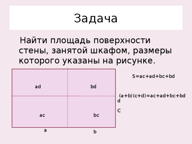 Задача  Найти площадь поверхности стены, занятой шкафом, размеры которого указаны на рисунке. S=ac+ad+bc+bd  d ad bd (a+b)(c+d)=ac+ad+bc+bd С bc ac a b