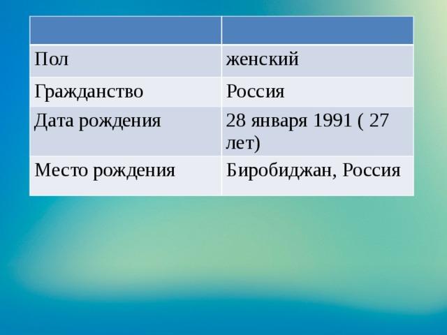 Пол женский Гражданство Россия Дата рождения 28 января 1991 ( 27 лет) Место рождения Биробиджан, Россия