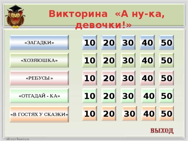 Викторина «А ну-ка, девочки!» 10 30 40 50 «загадки» 20 10 20 30 40 50 «хозяюшка» «ребусы» 10 50 40 30 20 «Отгадай - ка» 20 50 40 30 10 20 30 40 50 10 «В гостях у сказки»