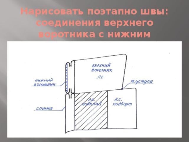 Нарисовать поэтапно швы: соединения верхнего воротника с нижним