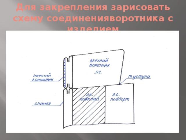 Для закрепления зарисовать схему соединенияворотника с изделием