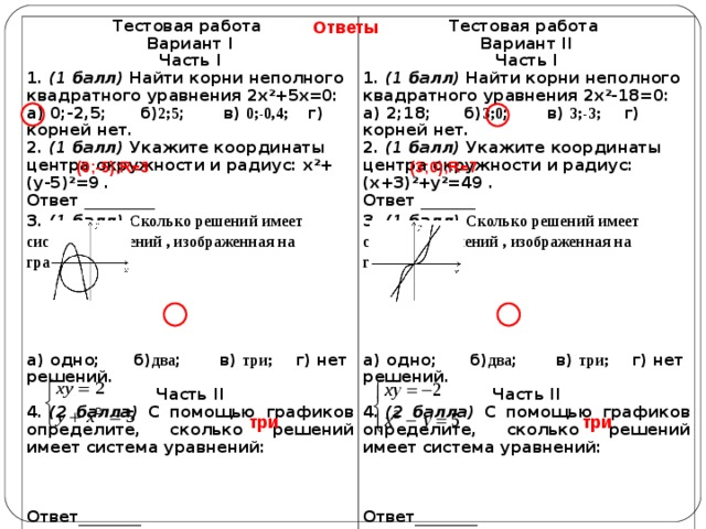 Ответы Тестовая работа Вариант I Часть I 1. (1 балл) Найти корни неполного квадратного уравнения 2х 2 +5х=0: а) 0;-2,5; б) 2;5 ; в) 0;-0,4; г) корней нет. 2. (1 балл) Укажите координаты центра окружности и радиус: х 2 +(у-5) 2 =9 . Ответ ___ ______ 3. (1 балл)  Сколько решений имеет система уравнений , изображенная на графике:  Тестовая работа Вариант II Часть I 1. (1 балл) Найти корни неполного квадратного уравнения 2х 2 - 18=0: а) 2;18; б) 3;0 ; в) 3;-3; г) корней нет. 2. (1 балл) Укажите координаты центра окружности и радиус: (х+3) 2 +у 2 =49 . Ответ _______ 3. (1 балл)  Сколько решений имеет система уравнений , изображенная на графике:          а) одно; б) два ; в) три; г) нет решений. Часть II 4. (2 балла) С помощью графиков определите, сколько решений имеет система уравнений:      Ответ________  а) одно; б) два ; в) три; г) нет решений. Часть II 4. (2 балла) С помощью графиков определите, сколько решений имеет система уравнений:    Ответ________  (0 ;-5); R=3 (3 ; 0 ); R=7  три три